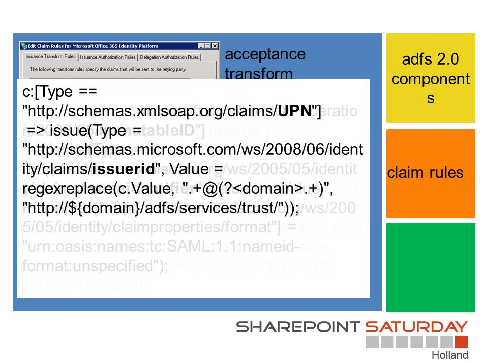 adfs 2.0 components acceptance transform. rules. c:[Type == http://schemas.microsoft.com/ws/2008/06/identity/claims/windowsaccountname ]